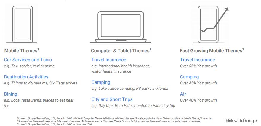ricerche-settore-travel