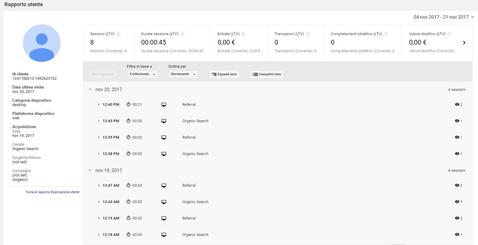 Report Pubblico > Esplorazione utente Google Analytics